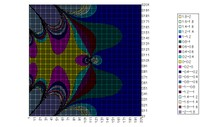 Zeta_function01