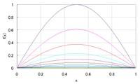 Diffusion021
