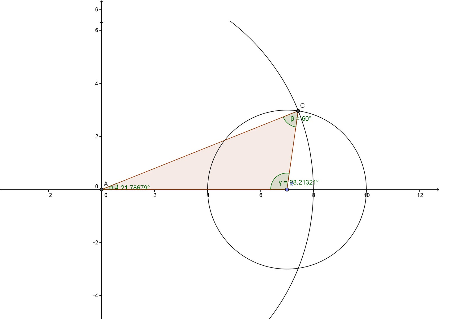 873circle