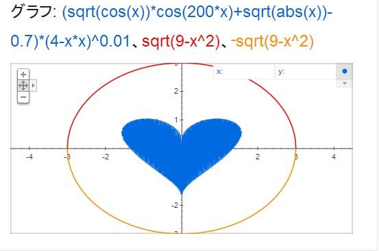 Heartgoogle01