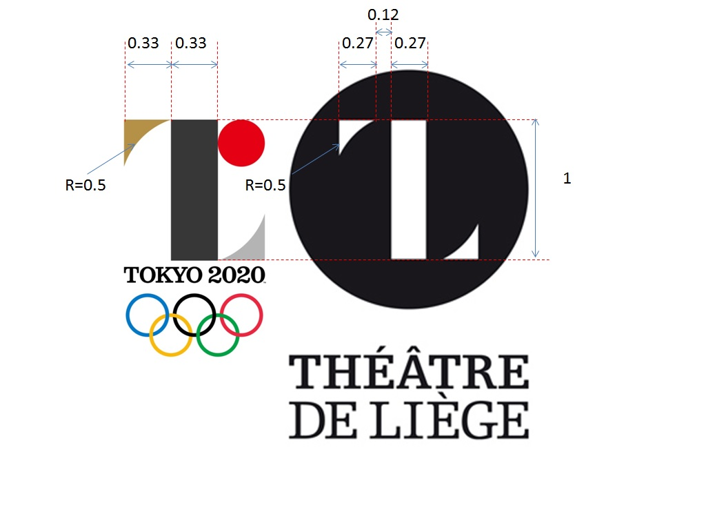 Tokyo20202