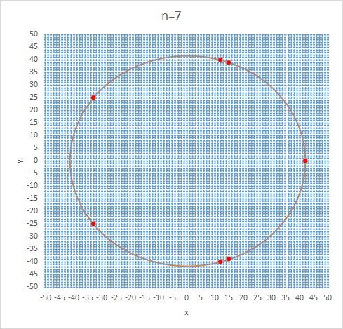 Lattice_circle7