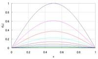 Diffusion011_2