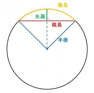 Circle_20201211181301