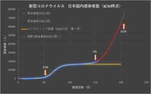Corona_japan_linear_0830