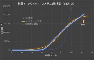 Corona_us_linear_0613