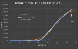 Corona_usa_linear_0530