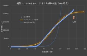 Corona_usa_linear_0622