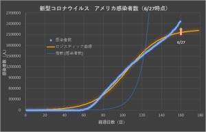 Corona_usa_linear_0628
