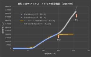 Corona_usa_linear_0816