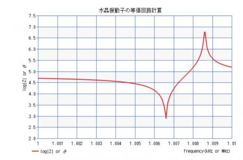 Crystal_resonator_circuit2