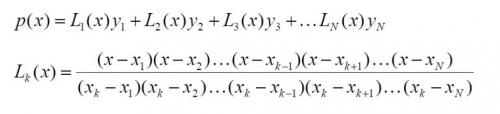 Lagrange_interpolation