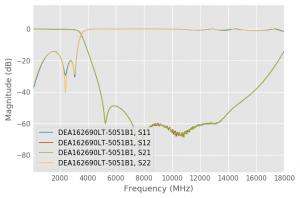 Lpf_raw_data