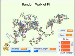 Randomwalk_of_pi