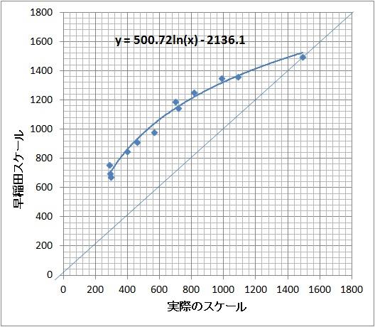 Waseda04_3