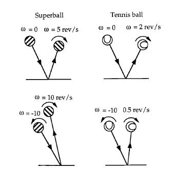 Restitution_of_balls