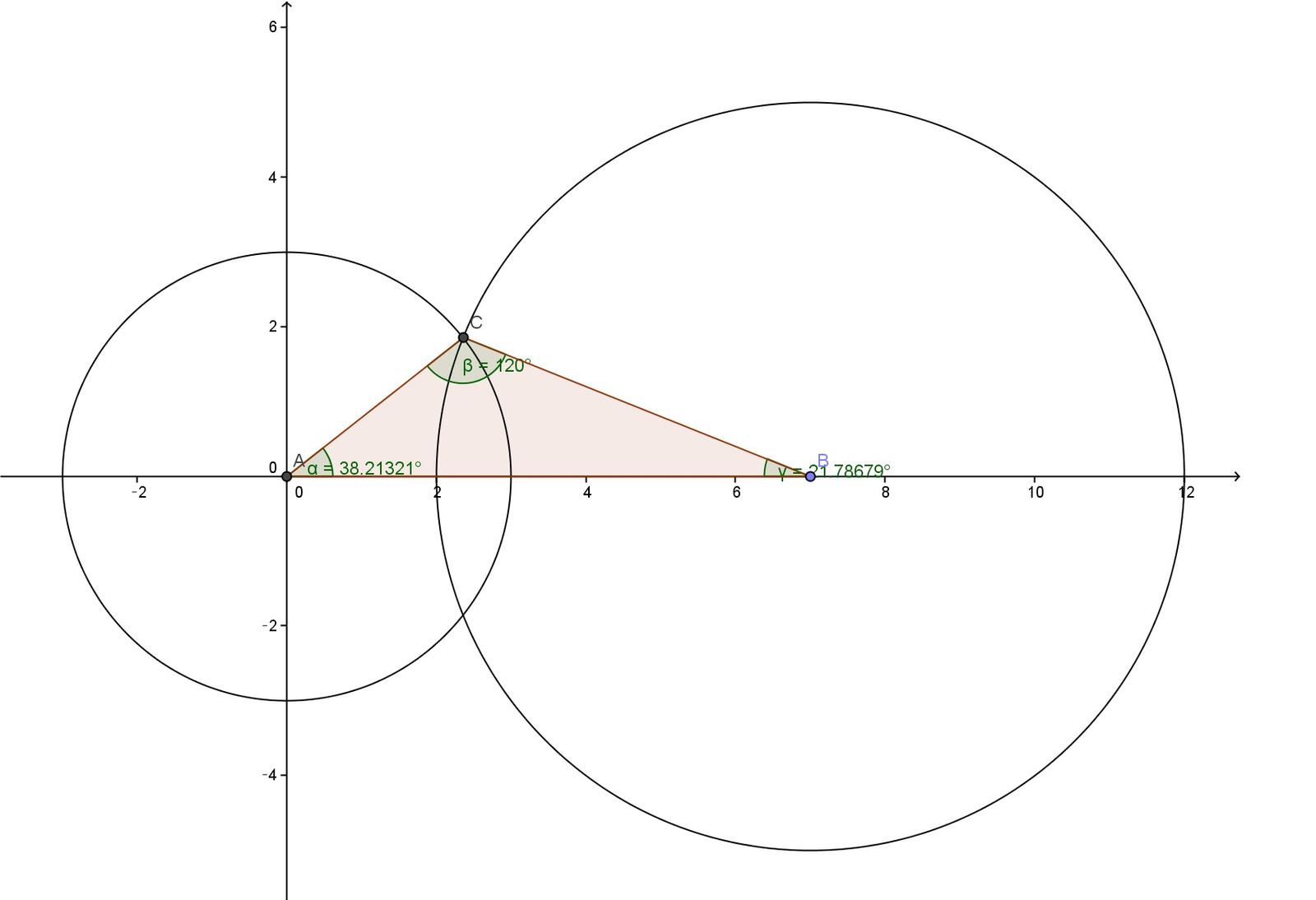 753circle