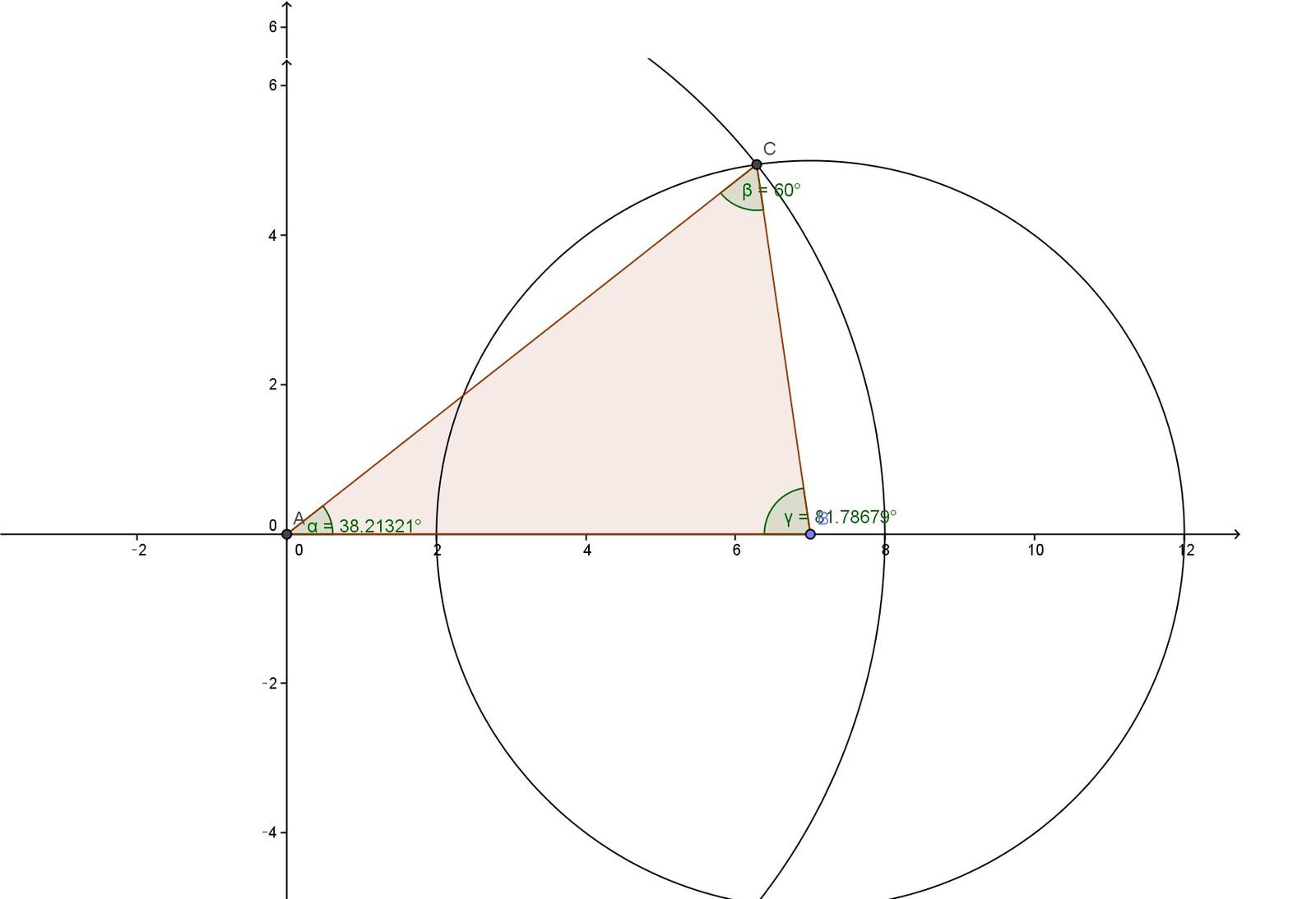 758circle