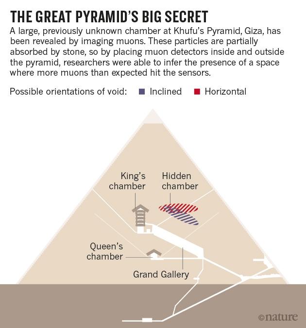 Pyramidonlinenewsgraphic091117