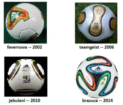 Worldcup20022014