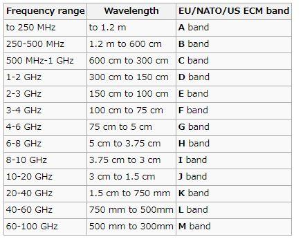 Natoband